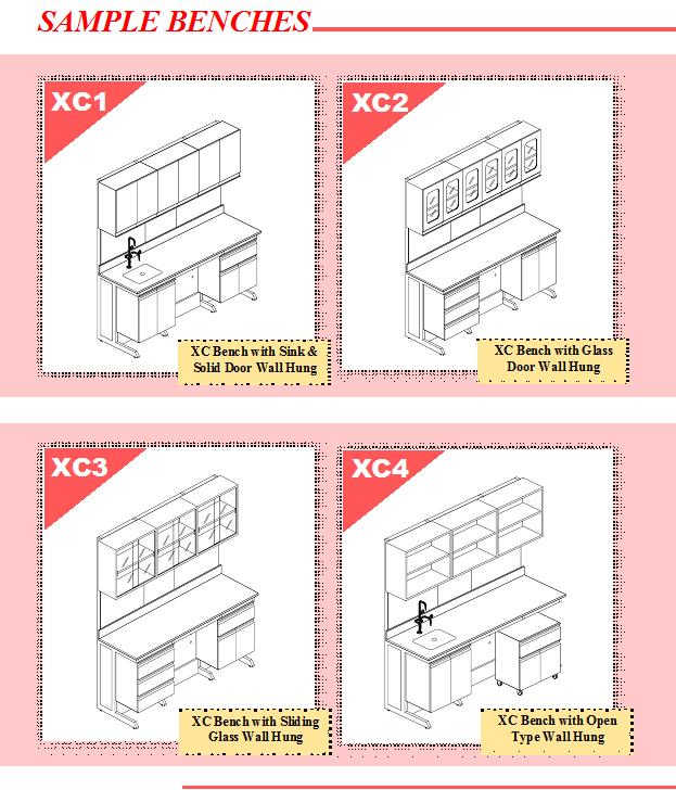 Sample XC